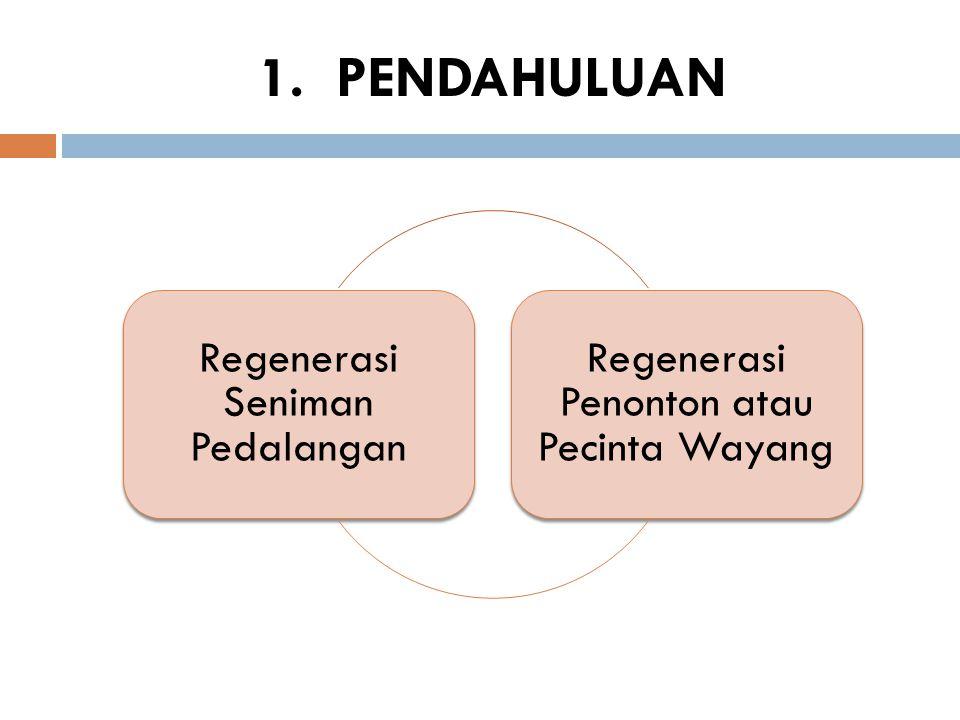 1.PENDAHULUAN Regenerasi Seniman Pedalangan Regenerasi Penonton atau Pecinta Wayang