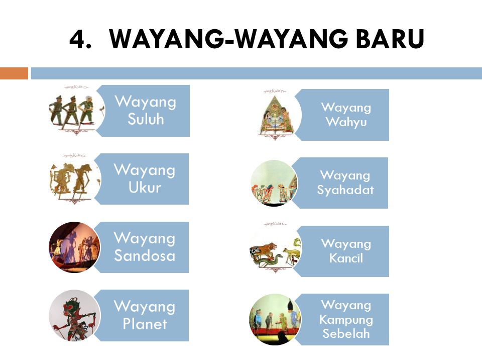 4.WAYANG-WAYANG BARU Wayang Suluh Wayang Ukur Wayang Sandosa Wayang Planet Wayang Wahyu Wayang Syahadat Wayang Kancil Wayang Kampung Sebelah