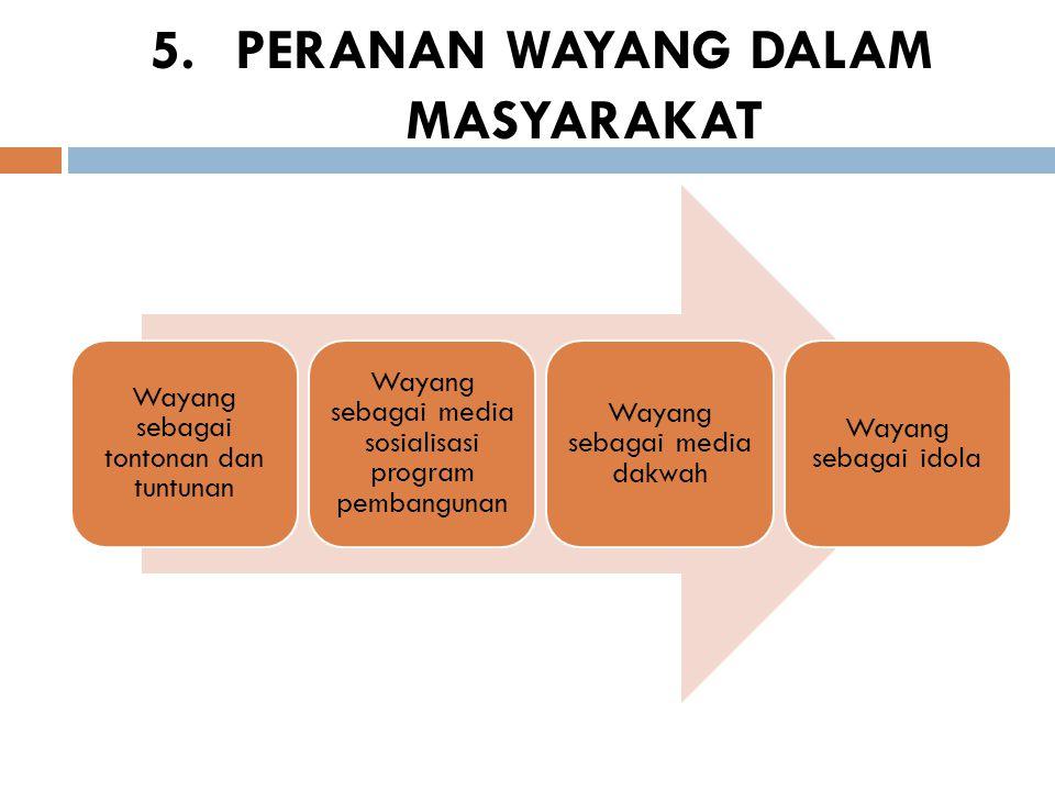 5.PERANAN WAYANG DALAM MASYARAKAT Wayang sebagai tontonan dan tuntunan Wayang sebagai media sosialisasi program pembangunan Wayang sebagai media dakwa