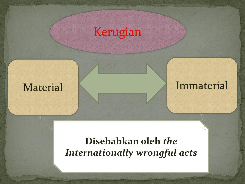 Kerugian Material Immaterial Disebabkan oleh the Internationally wrongful acts