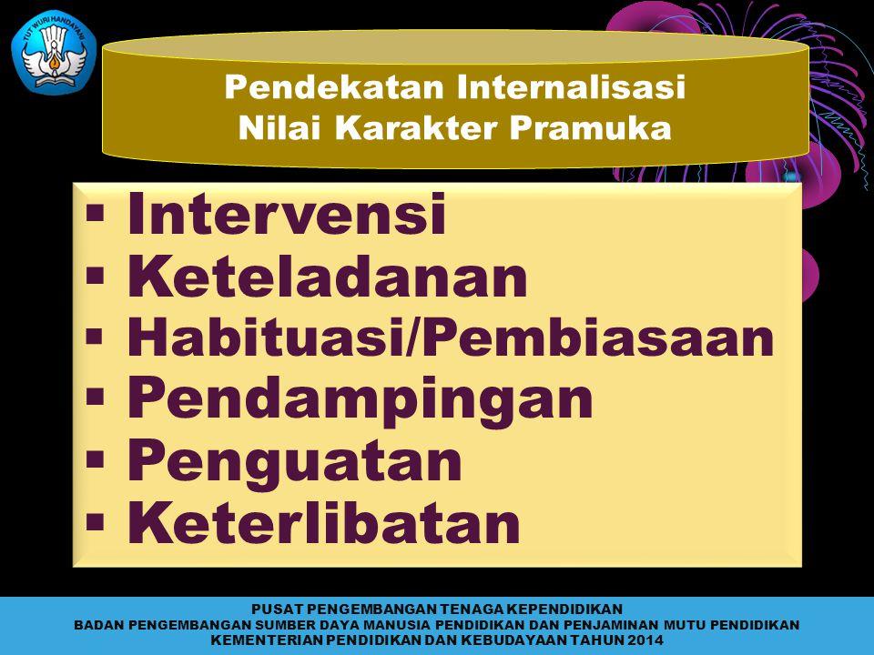 Pendekatan Internalisasi Nilai Karakter Pramuka  Intervensi  Keteladanan  Habituasi/Pembiasaan  Pendampingan  Penguatan  Keterlibatan  Interven