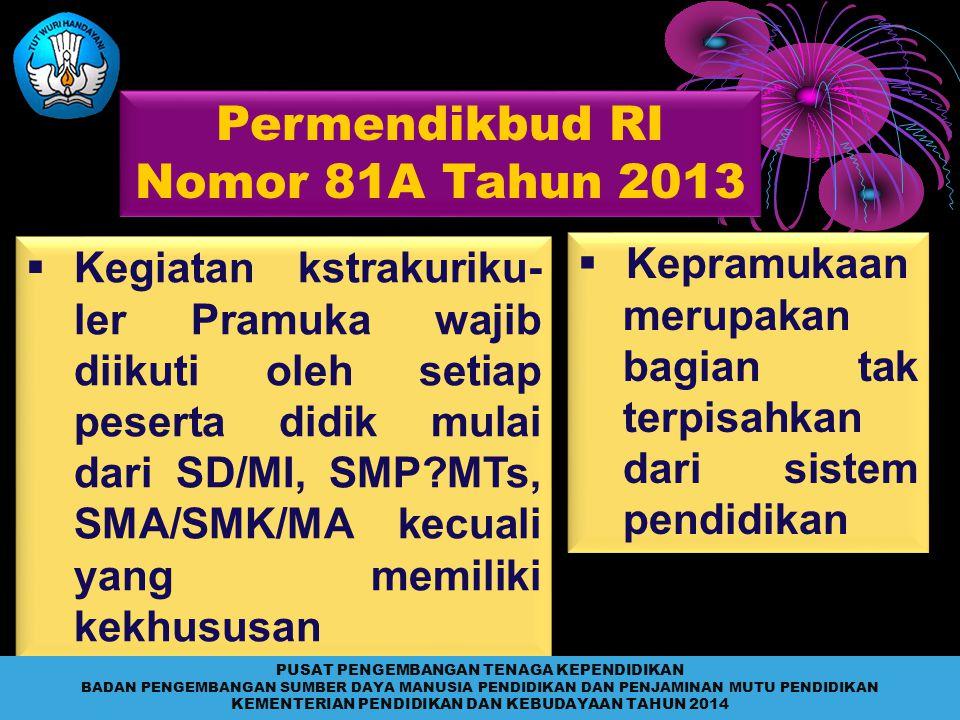 Permendikbud RI Nomor 81A Tahun 2013  Kegiatan kstrakuriku- ler Pramuka wajib diikuti oleh setiap peserta didik mulai dari SD/MI, SMP?MTs, SMA/SMK/MA