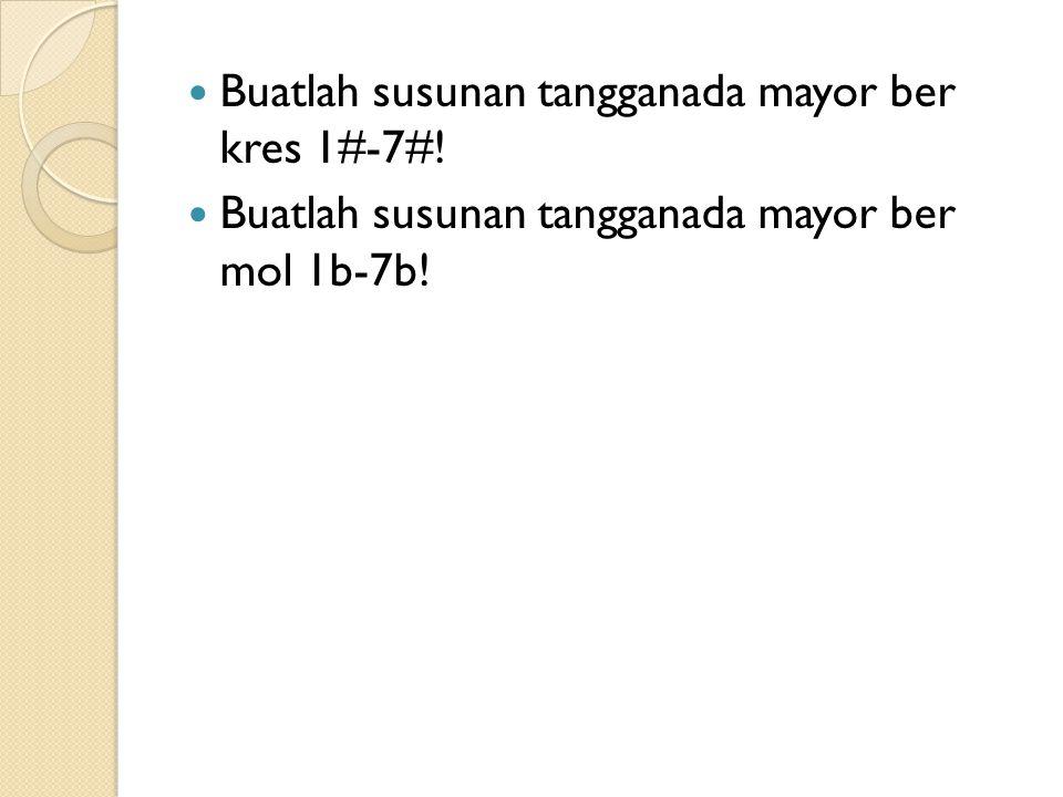 Ber kres (#) 1# = 2# = 3# = 4# = 5# = 6# = 7# =