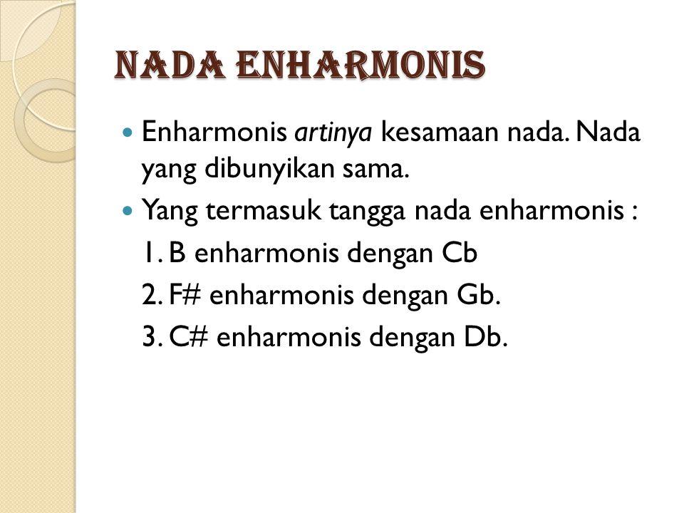 Nada Enharmonis Enharmonis artinya kesamaan nada. Nada yang dibunyikan sama. Yang termasuk tangga nada enharmonis : 1. B enharmonis dengan Cb 2. F# en