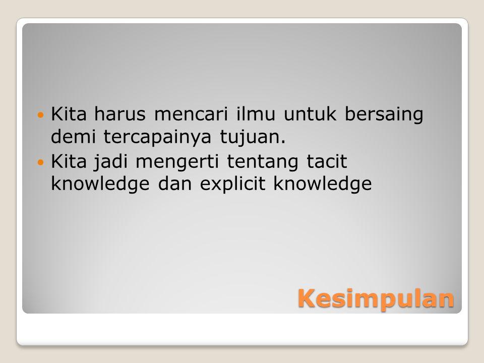 Kesimpulan Kita harus mencari ilmu untuk bersaing demi tercapainya tujuan.