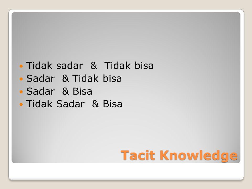 Tacit Knowledge Tidak sadar & Tidak bisa Sadar & Tidak bisa Sadar & Bisa Tidak Sadar & Bisa
