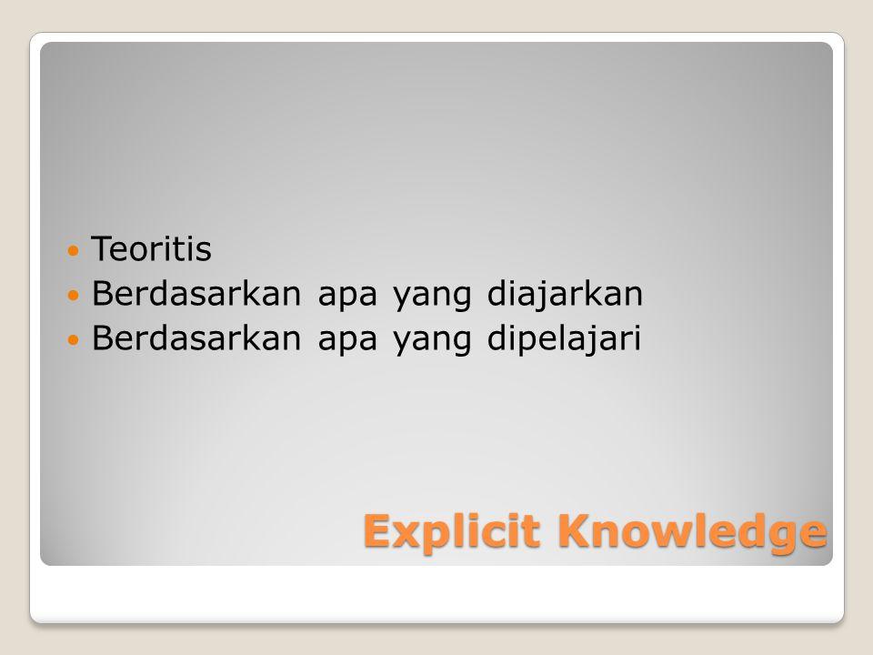 Explicit Knowledge Teoritis Berdasarkan apa yang diajarkan Berdasarkan apa yang dipelajari