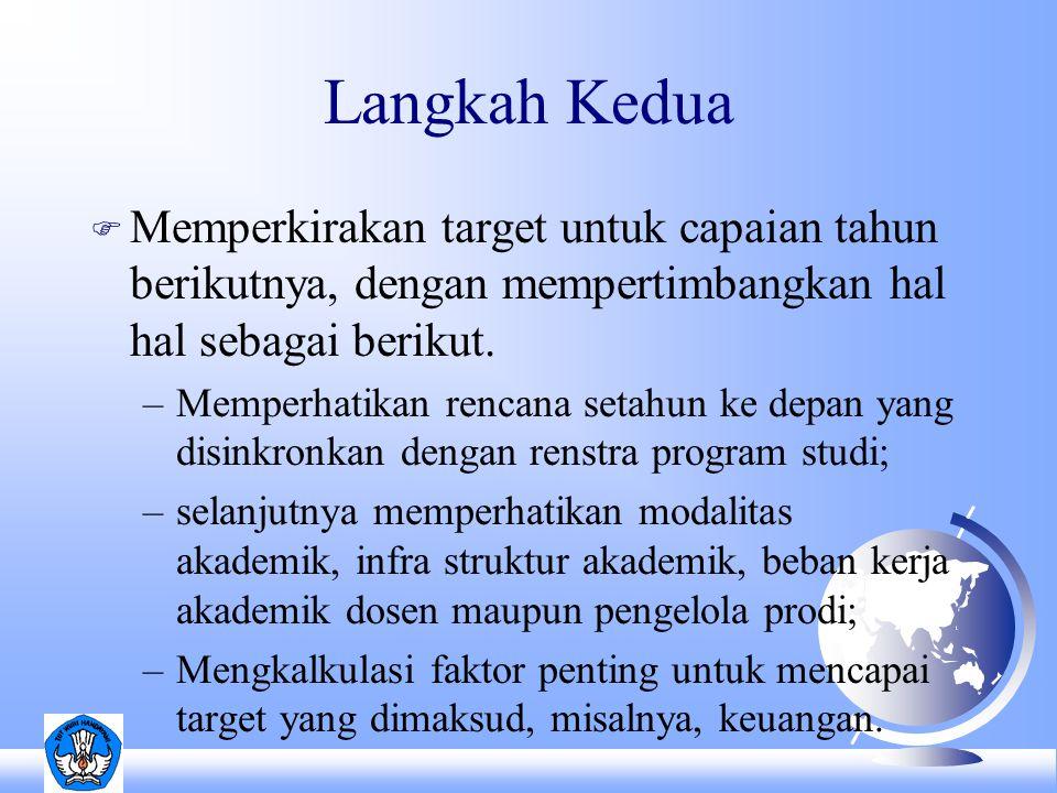 Langkah Kedua F Memperkirakan target untuk capaian tahun berikutnya, dengan mempertimbangkan hal hal sebagai berikut.