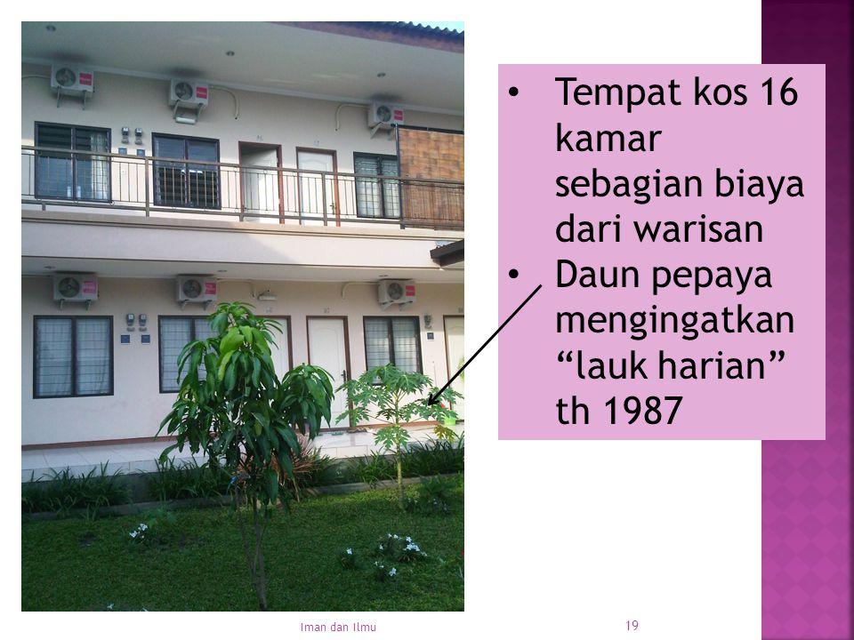 """Iman dan Ilmu 19 Tempat kos 16 kamar sebagian biaya dari warisan Daun pepaya mengingatkan """"lauk harian"""" th 1987"""