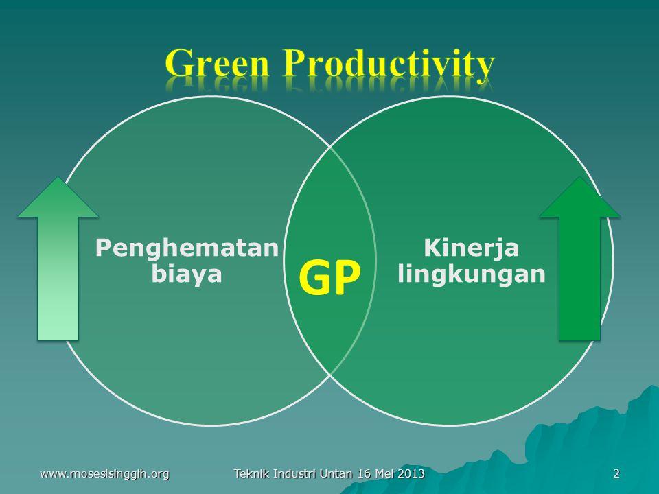 Teknik Industri Untan 16 Mei 2013 3 Environmental Protection should be promoted without sacrificing Productivity Konferensi Dunia tentang Green Productivity Manila 1996