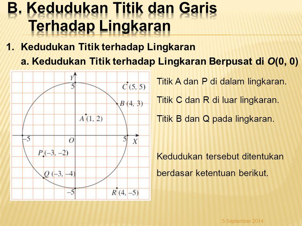 1.Kedudukan Titik terhadap Lingkaran a. Kedudukan Titik terhadap Lingkaran Berpusat di O(0, 0) 5 September 2014 Titik A dan P di dalam lingkaran. Titi