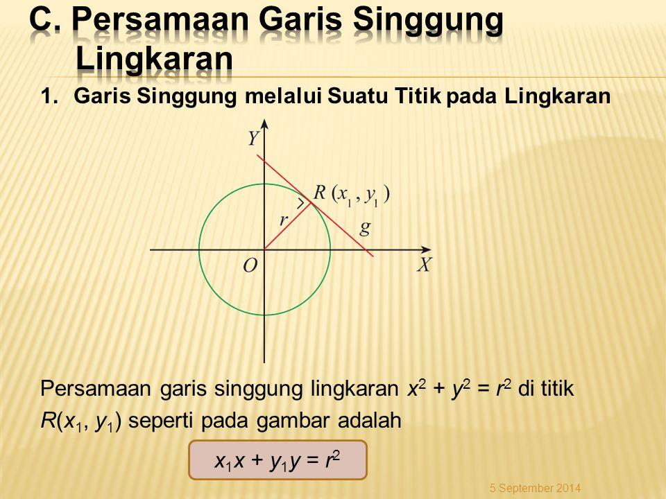 1.Garis Singgung melalui Suatu Titik pada Lingkaran Persamaan garis singgung lingkaran x 2 + y 2 = r 2 di titik R(x 1, y 1 ) seperti pada gambar adala