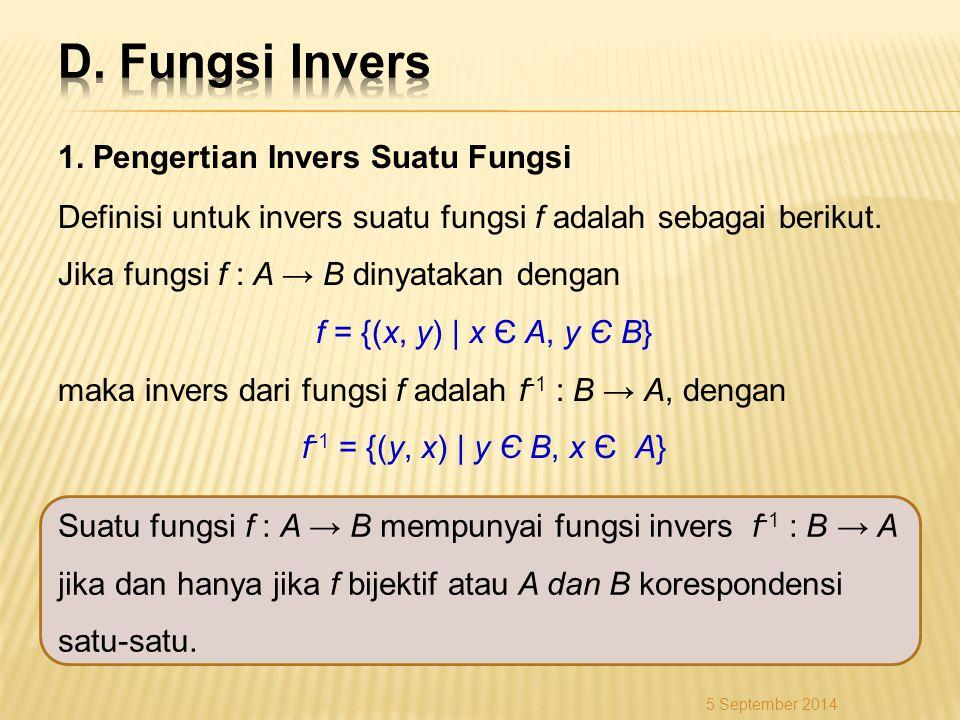 1. Pengertian Invers Suatu Fungsi Definisi untuk invers suatu fungsi f adalah sebagai berikut. Jika fungsi f : A → B dinyatakan dengan f = {(x, y) | x