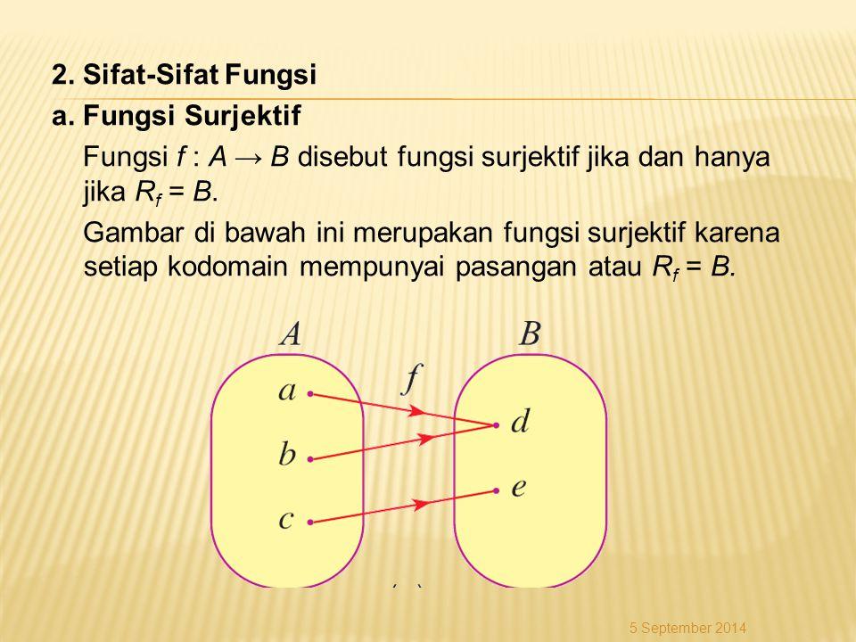 2. Sifat-Sifat Fungsi a. Fungsi Surjektif Fungsi f : A → B disebut fungsi surjektif jika dan hanya jika R f = B. Gambar di bawah ini merupakan fungsi