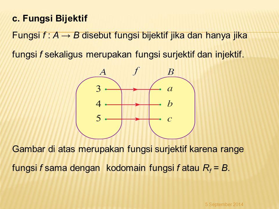 c.Fungsi Bijektif Fungsi f : A → B disebut fungsi bijektif jika dan hanya jika fungsi f sekaligus merupakan fungsi surjektif dan injektif. Gambar di a