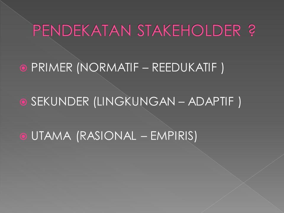  PRIMER (NORMATIF – REEDUKATIF )  SEKUNDER (LINGKUNGAN – ADAPTIF )  UTAMA (RASIONAL – EMPIRIS)