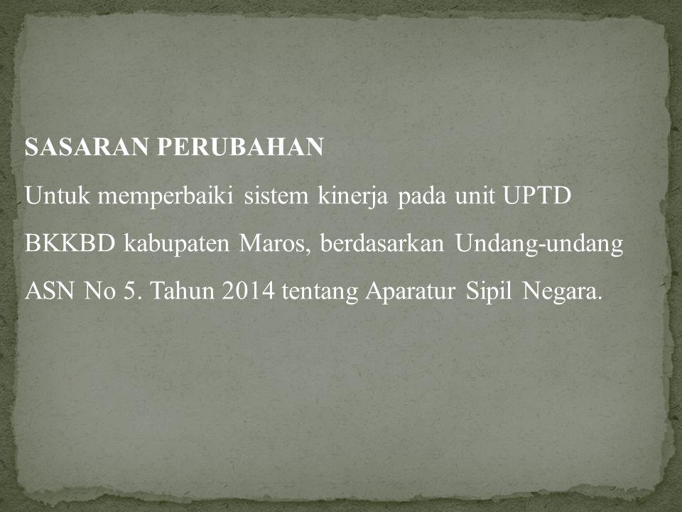 SASARAN PERUBAHAN Untuk memperbaiki sistem kinerja pada unit UPTD BKKBD kabupaten Maros, berdasarkan Undang-undang ASN No 5. Tahun 2014 tentang Aparat