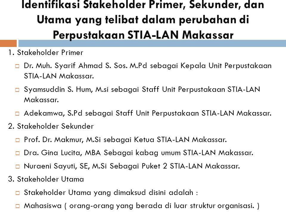 Identifikasi Stakeholder Primer, Sekunder, dan Utama yang telibat dalam perubahan di Perpustakaan STIA-LAN Makassar 1.