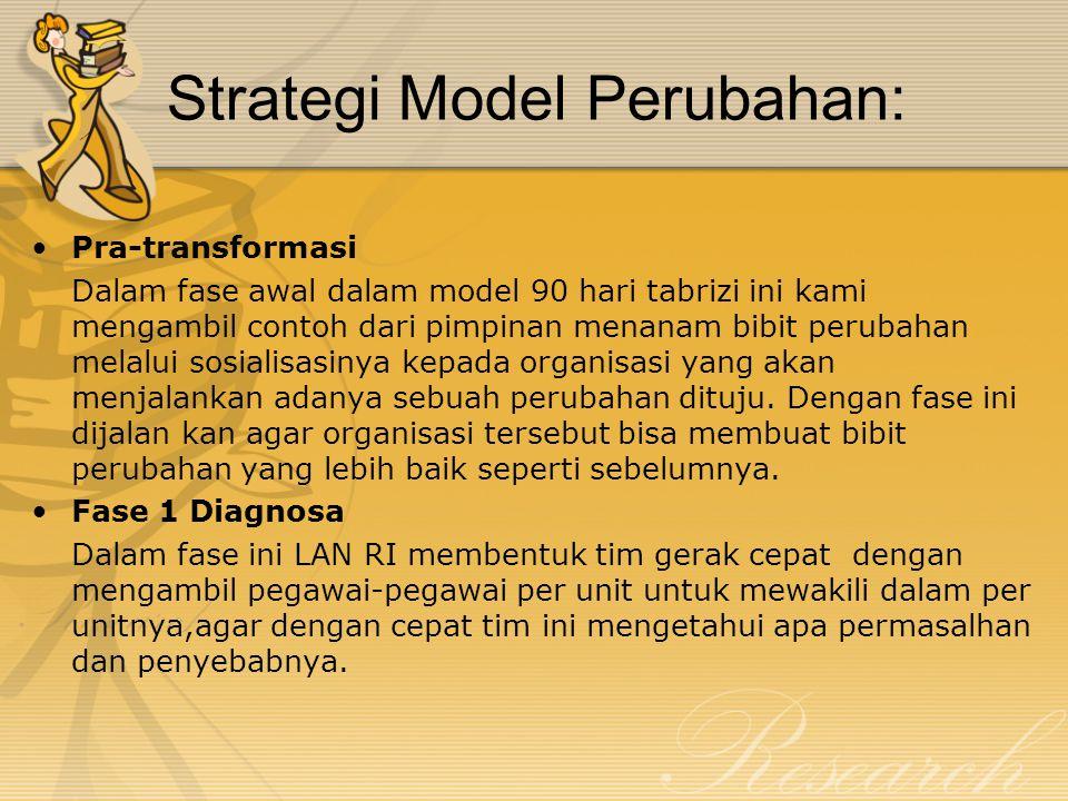Strategi Model Perubahan: Pra-transformasi Dalam fase awal dalam model 90 hari tabrizi ini kami mengambil contoh dari pimpinan menanam bibit perubahan melalui sosialisasinya kepada organisasi yang akan menjalankan adanya sebuah perubahan dituju.