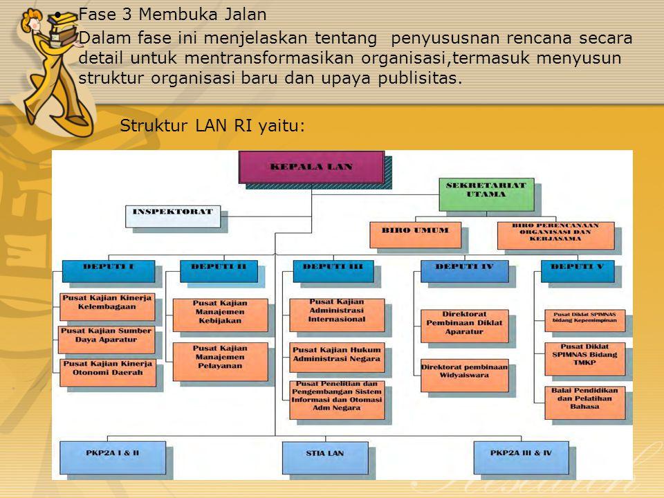Fase 3 Membuka Jalan Dalam fase ini menjelaskan tentang penyususnan rencana secara detail untuk mentransformasikan organisasi,termasuk menyusun struktur organisasi baru dan upaya publisitas.
