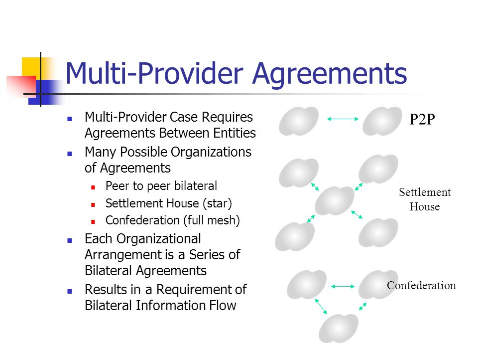 Multi-Provider Agreements Multi-Provider Case Requires Agreements Between Entities Many Possible Organizations of Agreements Peer to peer bilateral Settlement House (star) Confederation (full mesh) Each Organizational Arrangement is a Series of Bilateral Agreements Results in a Requirement of Bilateral Information Flow P2P Settlement House Confederation