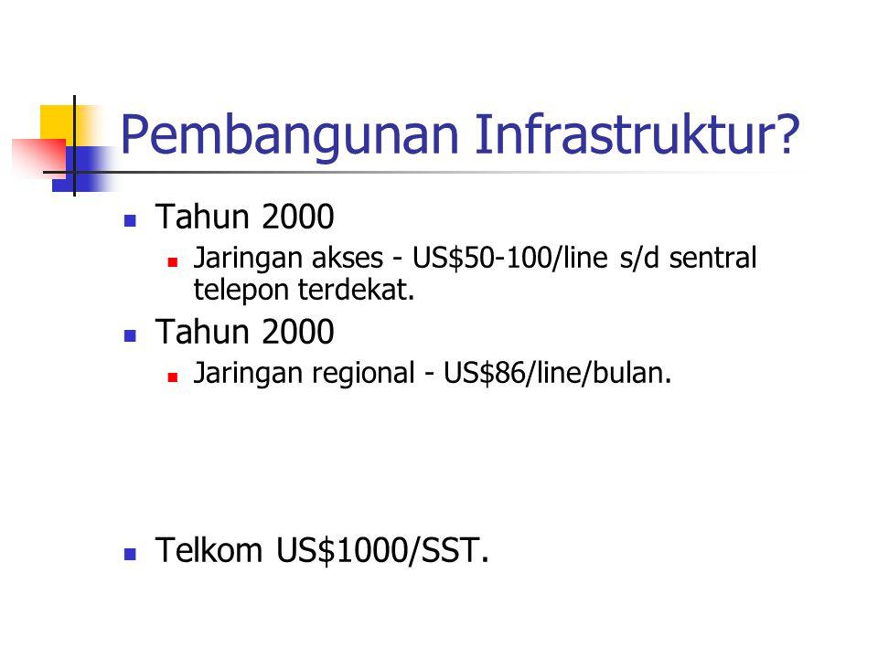 Pembangunan Infrastruktur. Tahun 2000 Jaringan akses - US$50-100/line s/d sentral telepon terdekat.