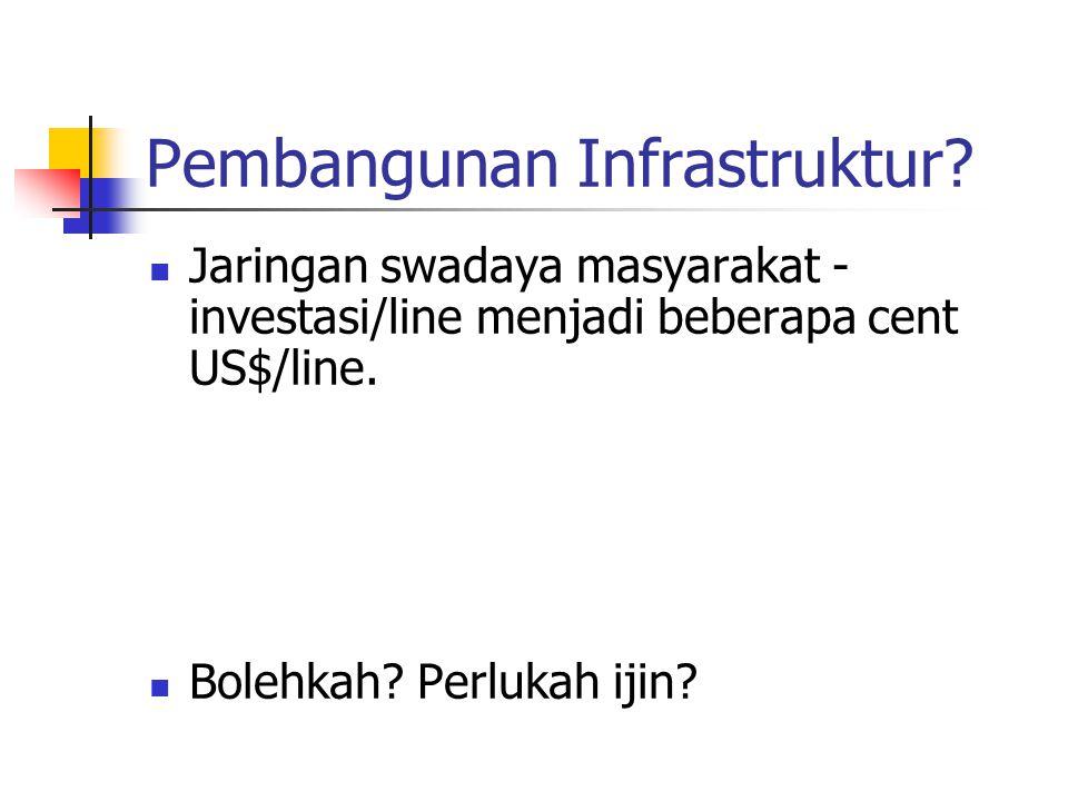 Pembangunan Infrastruktur.
