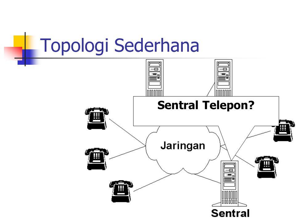 Topologi Sederhana Sentral Telepon