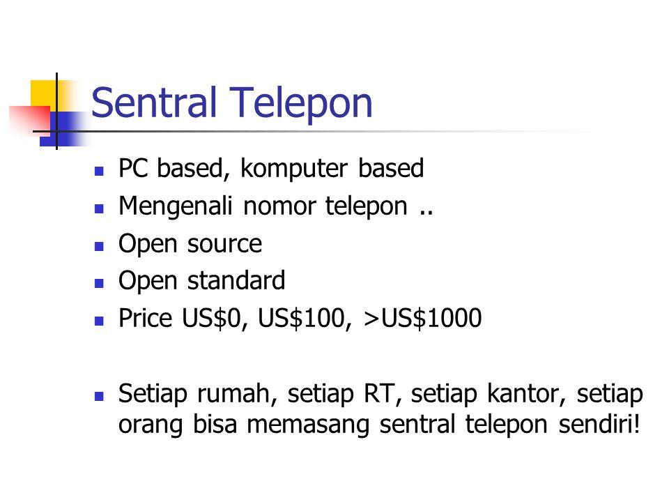 Sentral Telepon PC based, komputer based Mengenali nomor telepon..