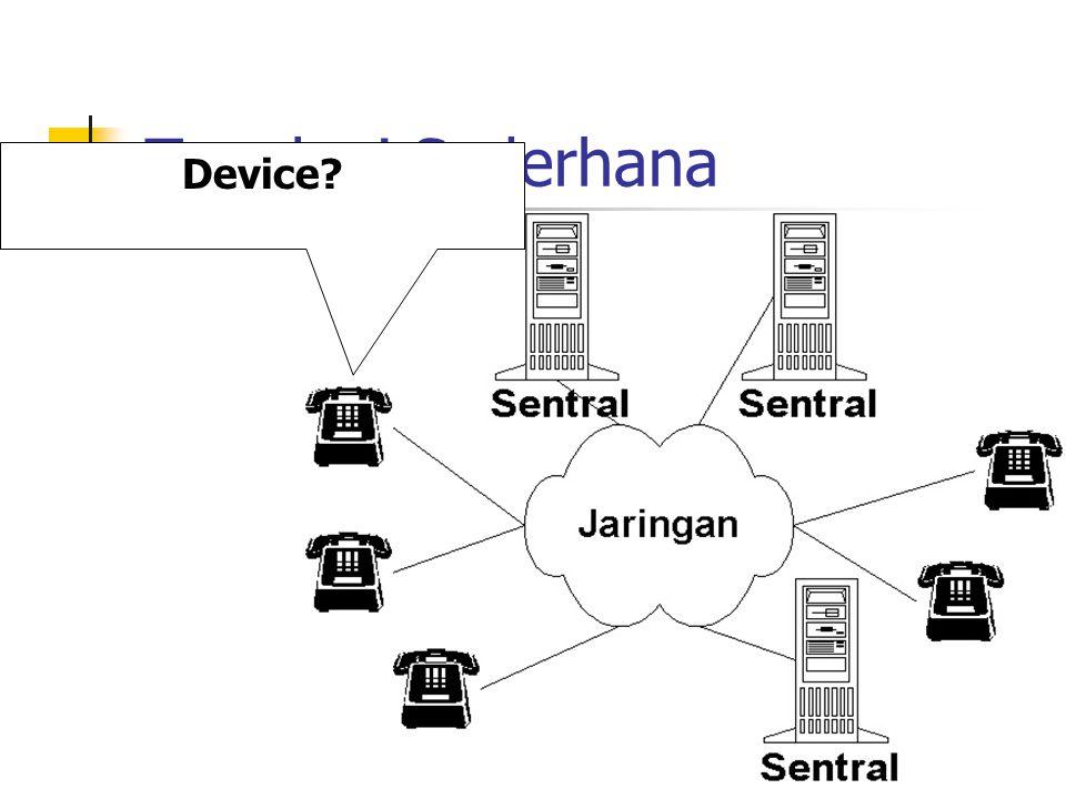 Topologi Sederhana Device