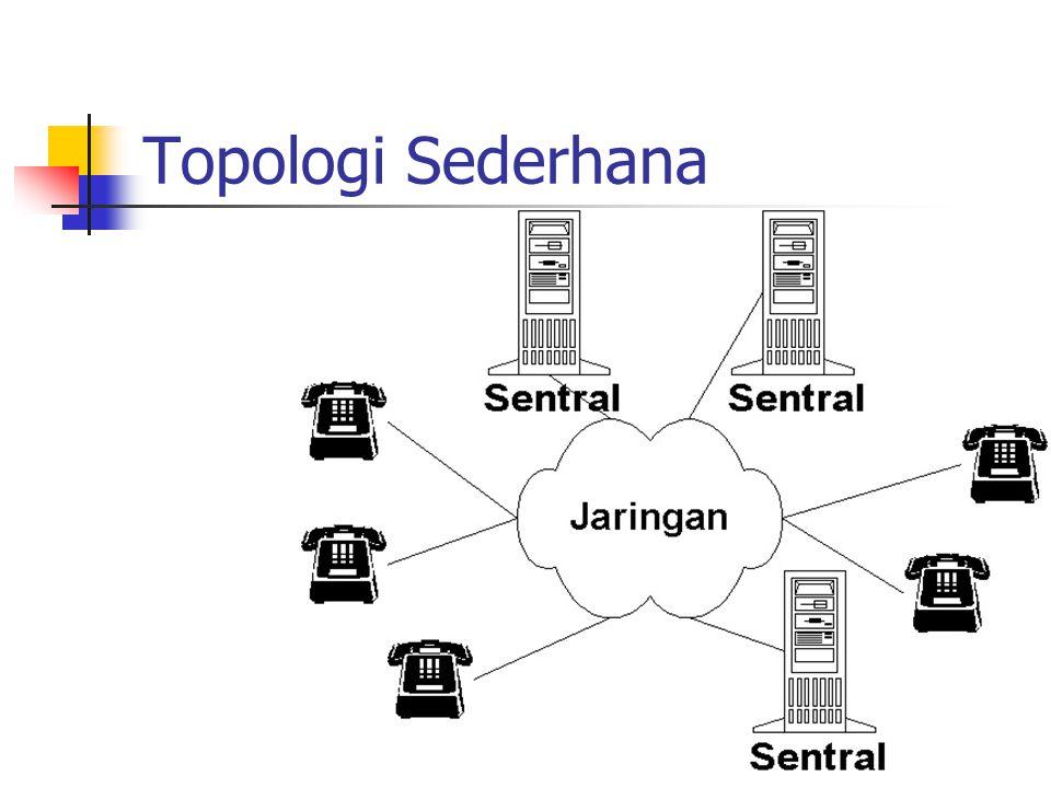 Topologi Sederhana Device?