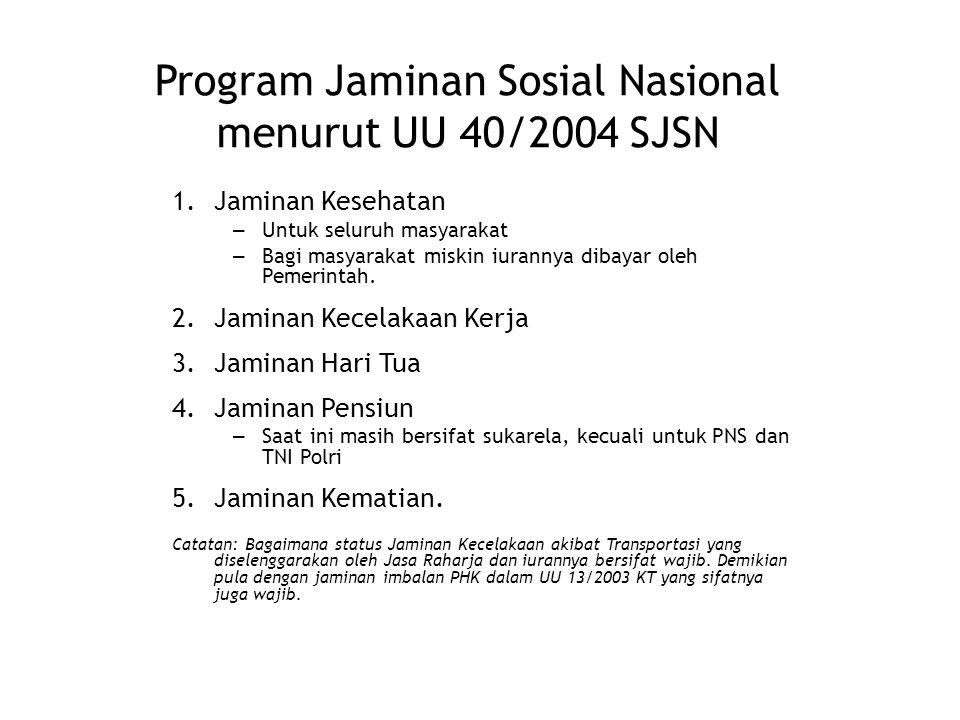 Program Jaminan Sosial Nasional menurut UU 40/2004 SJSN 1.Jaminan Kesehatan – Untuk seluruh masyarakat – Bagi masyarakat miskin iurannya dibayar oleh