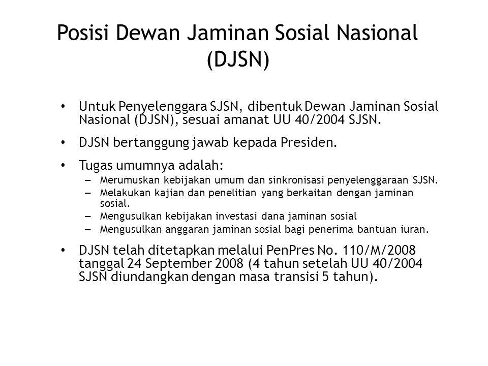 Posisi Dewan Jaminan Sosial Nasional (DJSN) Untuk Penyelenggara SJSN, dibentuk Dewan Jaminan Sosial Nasional (DJSN), sesuai amanat UU 40/2004 SJSN. DJ