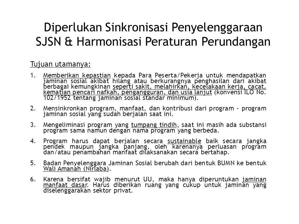Diperlukan Sinkronisasi Penyelenggaraan SJSN & Harmonisasi Peraturan Perundangan Tujuan utamanya: 1.Memberikan kepastian kepada Para Peserta/Pekerja u