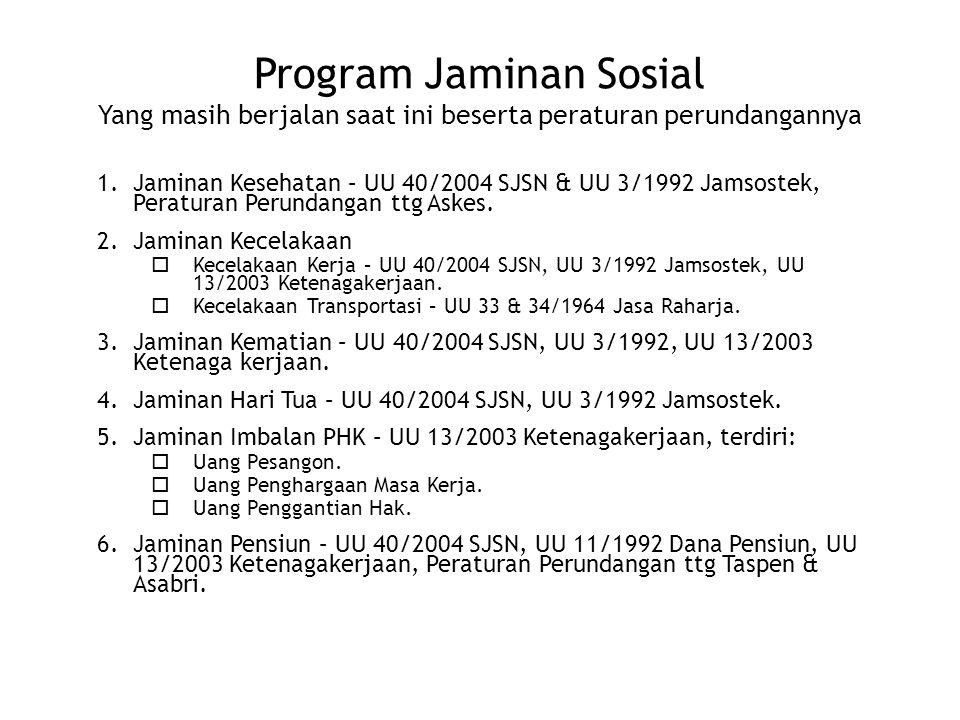 Program Jaminan Sosial Yang masih berjalan saat ini beserta peraturan perundangannya 1.Jaminan Kesehatan – UU 40/2004 SJSN & UU 3/1992 Jamsostek, Pera