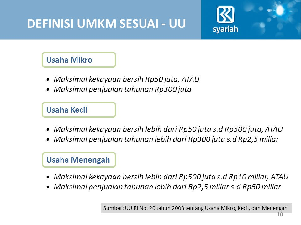 Usaha Mikro Usaha Kecil Usaha Menengah Maksimal kekayaan bersih Rp50 juta, ATAU Maksimal penjualan tahunan Rp300 juta Maksimal kekayaan bersih lebih dari Rp50 juta s.d Rp500 juta, ATAU Maksimal penjualan tahunan lebih dari Rp300 juta s.d Rp2,5 miliar Maksimal kekayaan bersih lebih dari Rp500 juta s.d Rp10 miliar, ATAU Maksimal penjualan tahunan lebih dari Rp2,5 miliar s.d Rp50 miliar Sumber: UU RI No.
