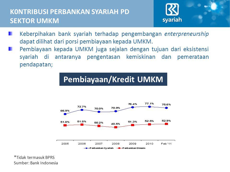 Keberpihakan bank syariah terhadap pengembangan enterpreneurship dapat dilihat dari porsi pembiayaan kepada UMKM. Pembiayaan kepada UMKM juga sejalan