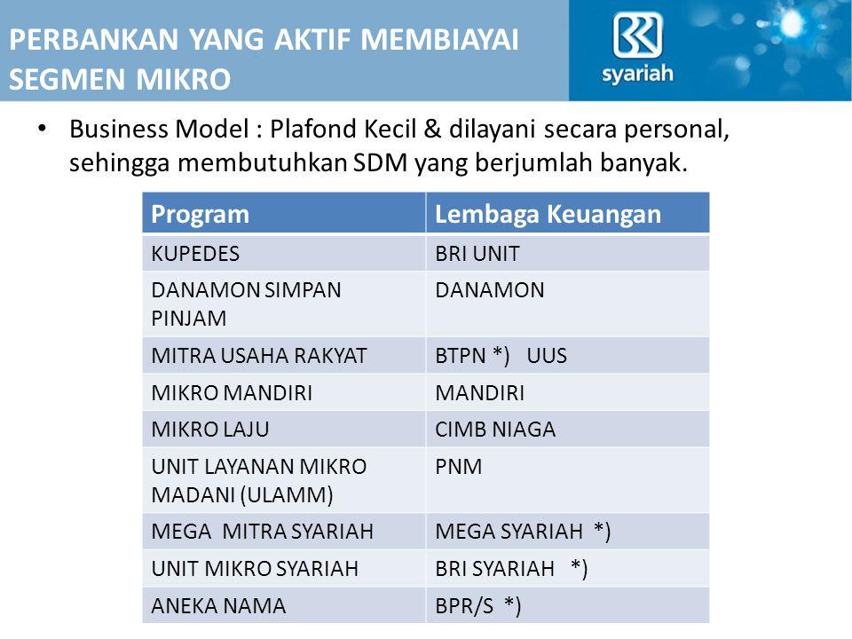 Business Model : Plafond Kecil & dilayani secara personal, sehingga membutuhkan SDM yang berjumlah banyak. PERBANKAN YANG AKTIF MEMBIAYAI SEGMEN MIKRO