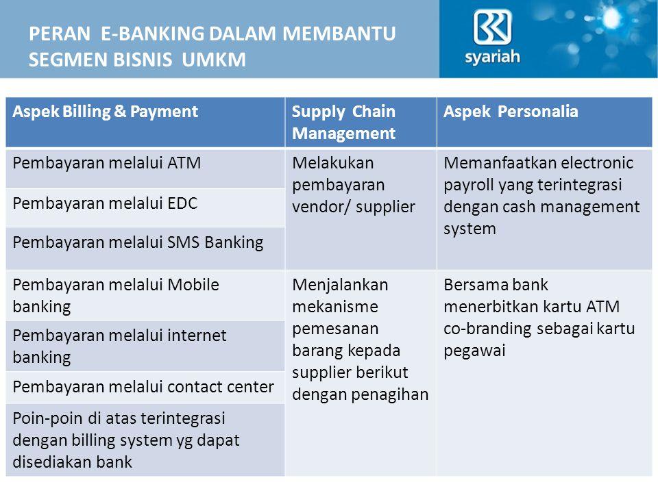 PERAN E-BANKING DALAM MEMBANTU SEGMEN BISNIS UMKM Aspek Billing & PaymentSupply Chain Management Aspek Personalia Pembayaran melalui ATMMelakukan pemb