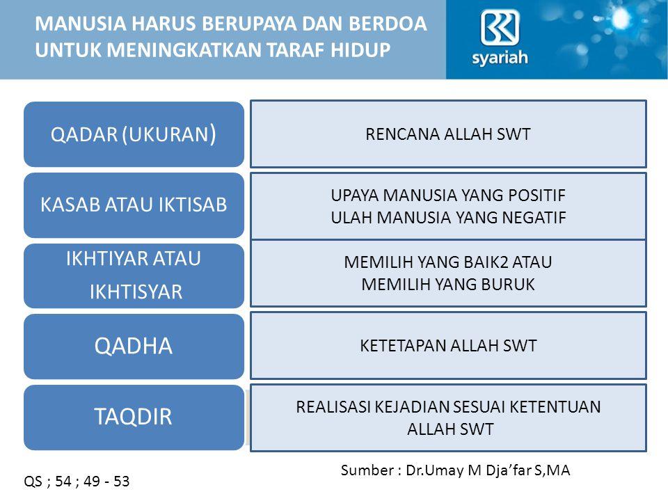 POTENSI PENGHIMPUNAN ZAKAT DI INDONESIA Penghimpuan dana ZIS dari Baznas,Bazda & Laz thn 2010 : 1,5 Trilyun Potensi penghimpunan Zakat individu : Rp 89 Trilyun/thn Potensi bila Ditambah dengan pajak perusahaan : 240 Trilyun/thn Penelitian Baznas & IDB