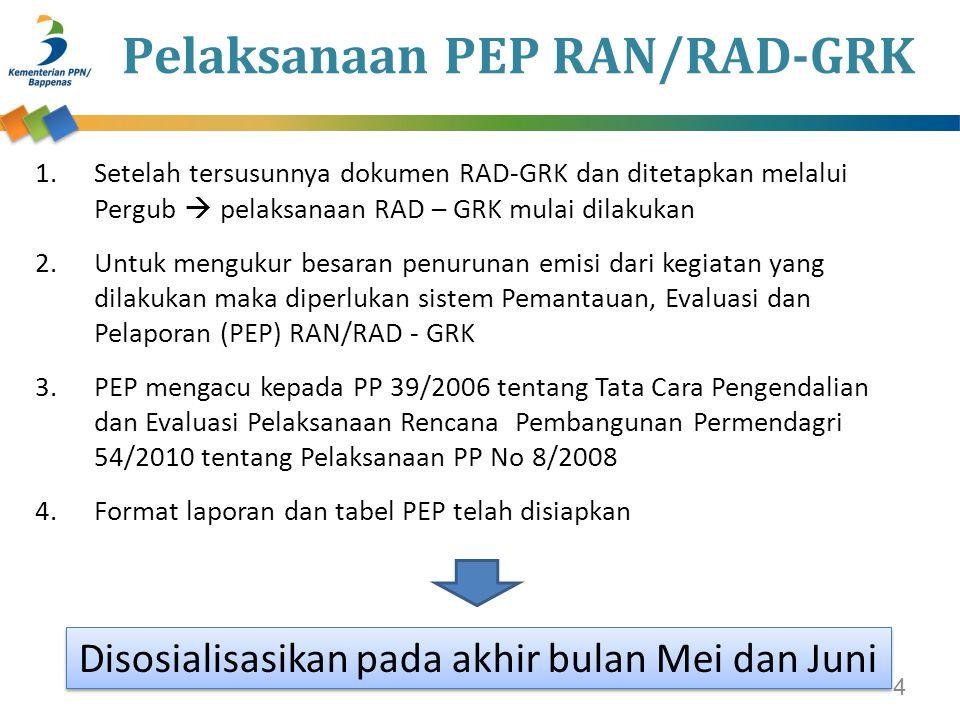 Pedoman PEP RAN/RAD GRK  Terdiri atas 1.Pedoman Umum Berisi penjelasan ringkas tentang substansi, pengorganisasian dan mekanisme PEP di tingkat nasional dan tingkat daerah.