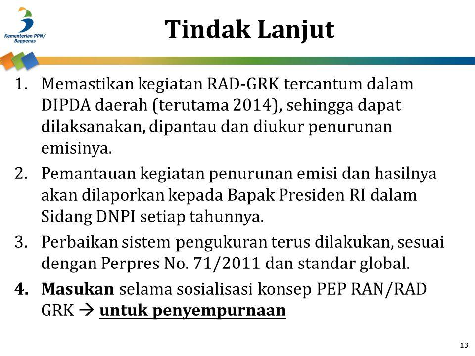 Tindak Lanjut 13 1.Memastikan kegiatan RAD-GRK tercantum dalam DIPDA daerah (terutama 2014), sehingga dapat dilaksanakan, dipantau dan diukur penurunan emisinya.