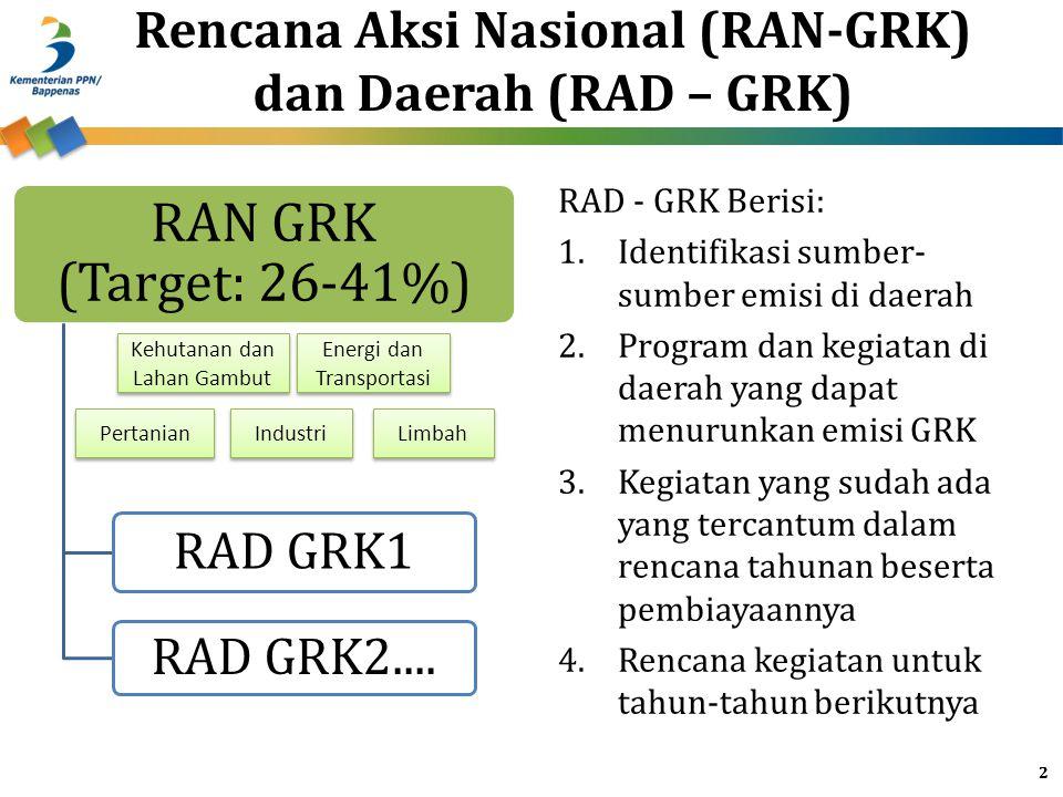 I. RAD GRK 3