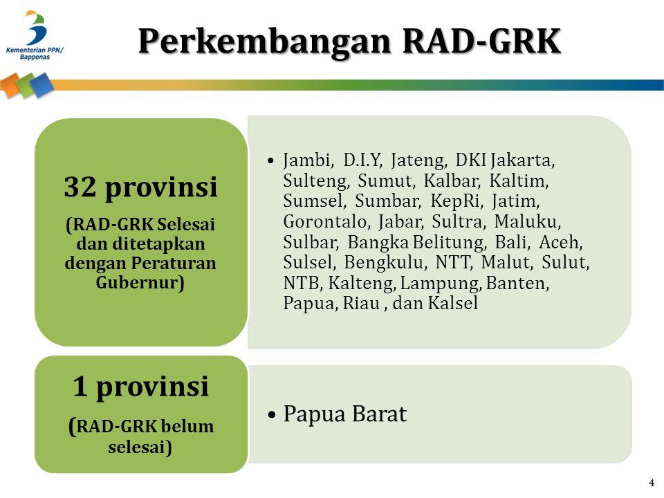 4 Perkembangan RAD-GRK Jambi, D.I.Y, Jateng, DKI Jakarta, Sulteng, Sumut, Kalbar, Kaltim, Sumsel, Sumbar, KepRi, Jatim, Gorontalo, Jabar, Sultra, Maluku, Sulbar, Bangka Belitung, Bali, Aceh, Sulsel, Bengkulu, NTT, Malut, Sulut, NTB, Kalteng, Lampung, Banten, Papua, Riau, dan Kalsel 32 provinsi (RAD-GRK Selesai dan ditetapkan dengan Peraturan Gubernur) Papua Barat 1 provinsi ( RAD-GRK belum selesai)