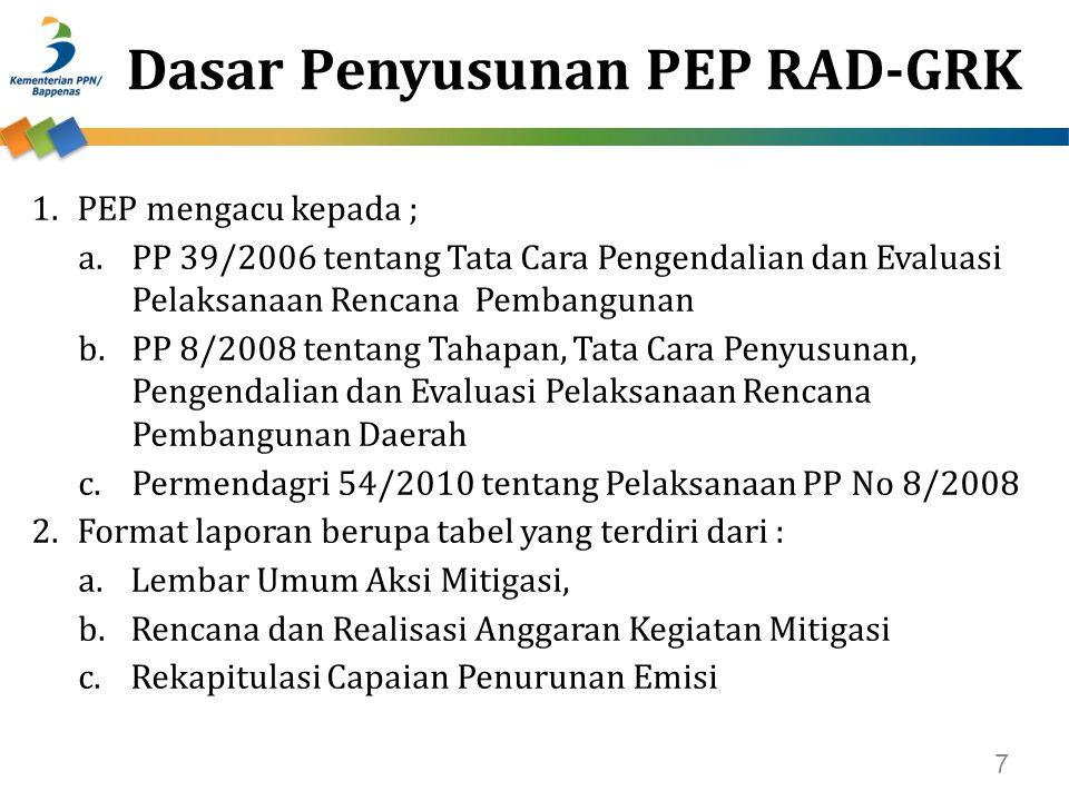 8 Pentingnya PEP 1.Untuk mengetahui perkembangan pelaksanaan rencana pembangunan nasional  RAN/RAD – GRK perkembangan kegiatan penurunan emisi GRK 2.PEP RAD GRK: a.Sosialisasi PEP: tahapan dan cara pengisian form PEP b.Kegiatan yang benar-benar dilaksanakan: ada dalam dana dekon/TP dan DIPDA dan atau sumber lain (CSR) c.Mengukur besaran penurunan emisi gas rumah kaca (GRK) dari pelaksanaan RAN/RAD-GRK.