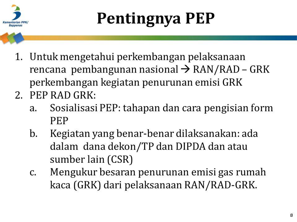 Waktu Pelaksanaan PEP RAD-GRK Pemantauan dan evaluasi dilakukan dua kali dalam setahun  akhir triwulan ketiga dan akhir triwulan keempat; Pengumpulan Laporan Antara  minggu kedua bulan Oktober dan Laporan Akhir pada minggu kedua bulan Januari.