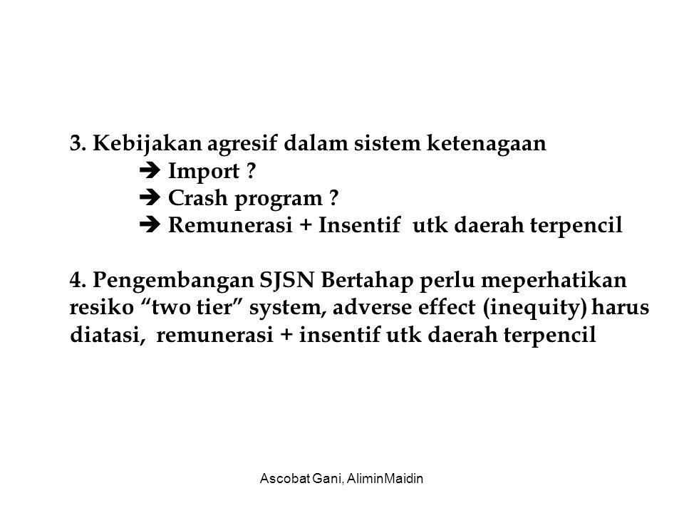 Ascobat Gani, AliminMaidin 3. Kebijakan agresif dalam sistem ketenagaan  Import ?  Crash program ?  Remunerasi + Insentif utk daerah terpencil 4. P