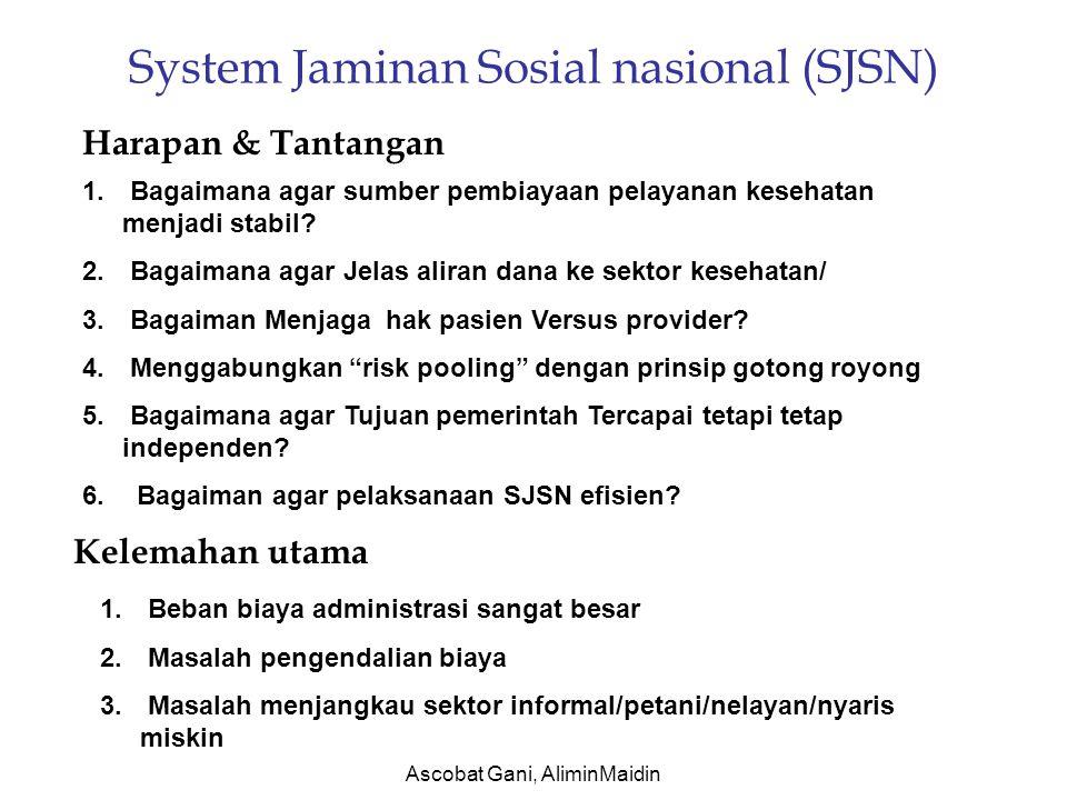 Ascobat Gani, AliminMaidin System Jaminan Sosial nasional (SJSN) Harapan & Tantangan 1. Bagaimana agar sumber pembiayaan pelayanan kesehatan menjadi s