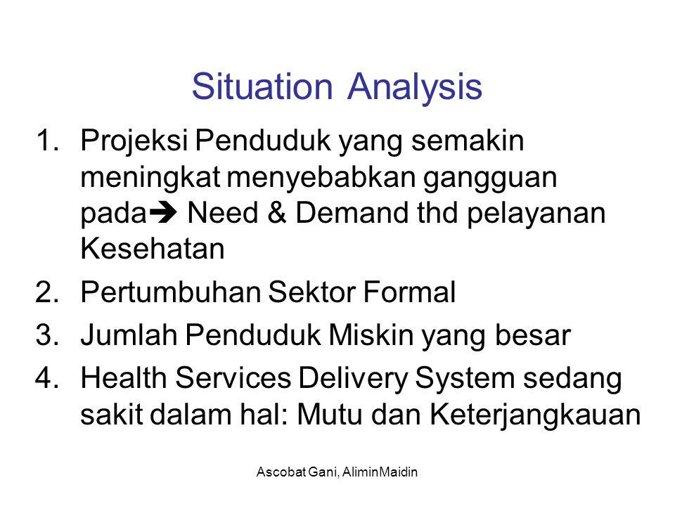 Ascobat Gani, AliminMaidin Situation Analysis 1.Projeksi Penduduk yang semakin meningkat menyebabkan gangguan pada  Need & Demand thd pelayanan Keseh