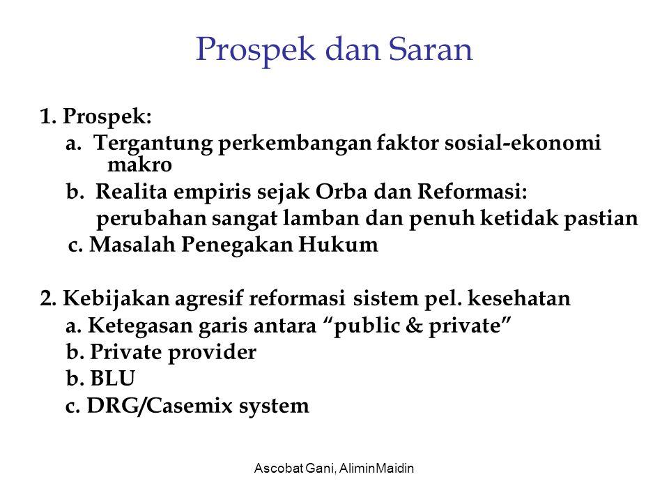 Ascobat Gani, AliminMaidin Prospek dan Saran 1. Prospek: a. Tergantung perkembangan faktor sosial-ekonomi makro b. Realita empiris sejak Orba dan Refo